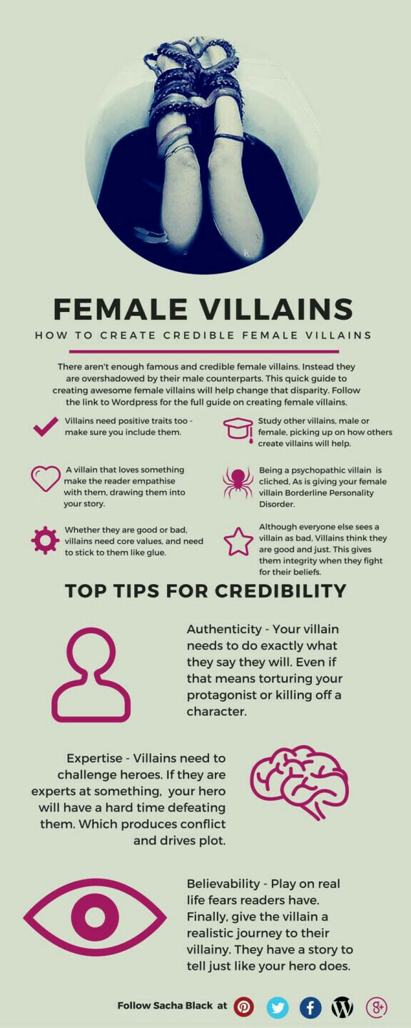 Credible Female Villians
