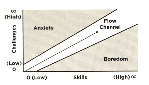 flowchannel1