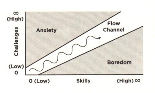 flowchannel2